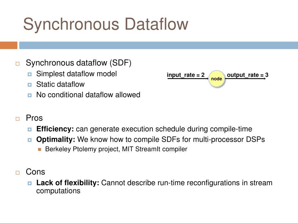 Synchronous Dataflow