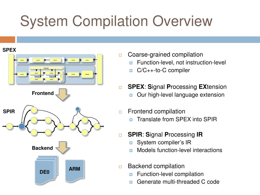 System Compilation Overview