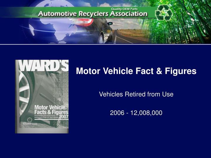 Motor Vehicle Fact & Figures