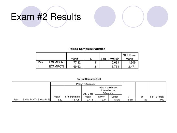 Exam 2 results1