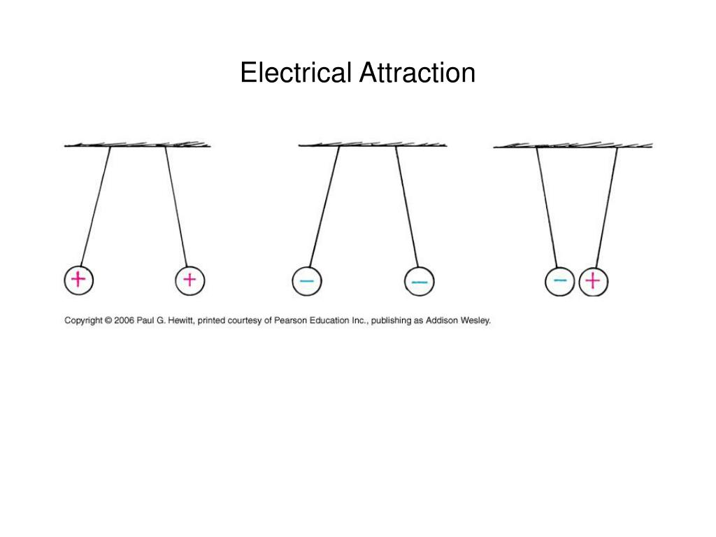 Electrical Attraction
