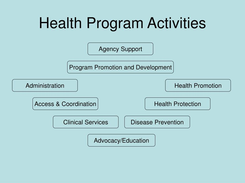 Health Program Activities