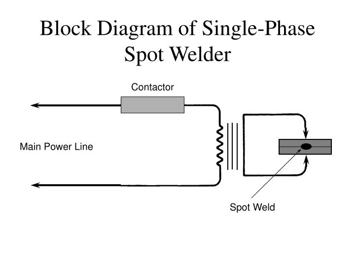 Block Diagram of Single-Phase Spot Welder