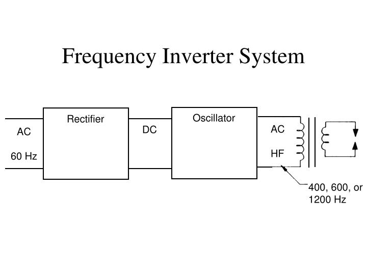 Frequency Inverter System