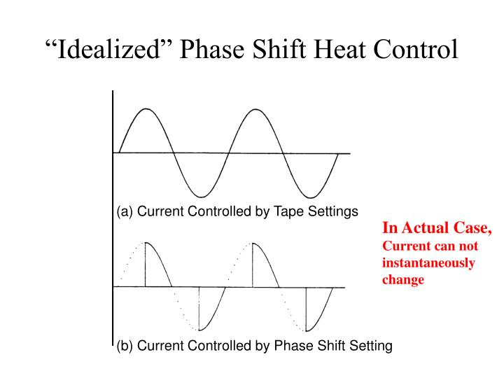 """Idealized"" Phase Shift Heat Control"