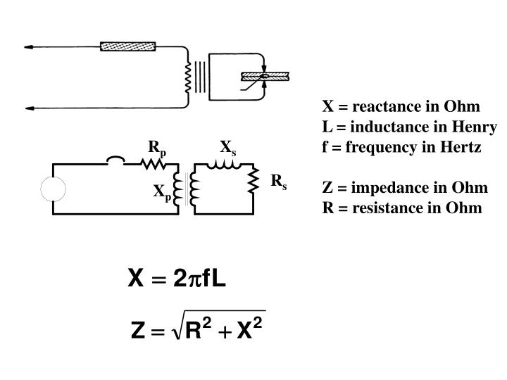 X = reactance in Ohm