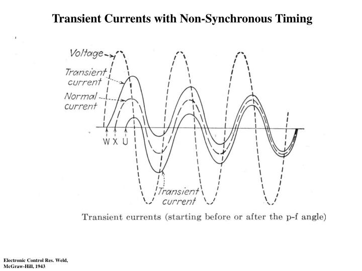 Transient Currents with Non-Synchronous Timing