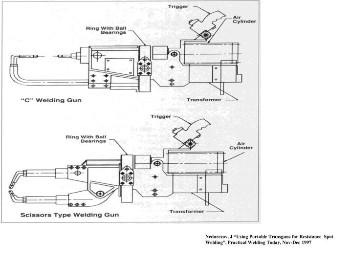 "Nedorezov, J ""Using Portable Transguns for Resistance  Spot Welding"", Practical Welding Today, Nov-Dec 1997"