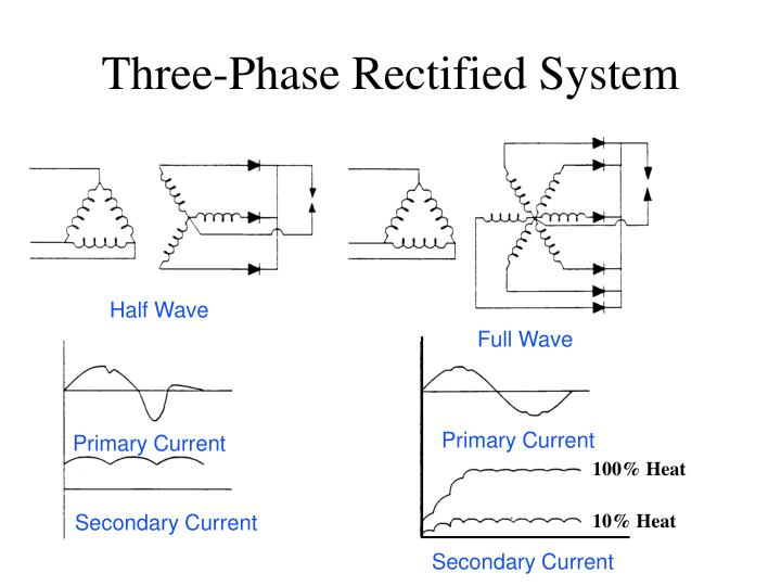 Three-Phase Rectified System
