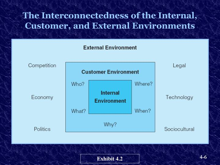 internal and external customer An internal customer is a member of your organization who consumes services provided by your organization that aren't available to external customers it is common for departments, teams and individuals to view internal stakeholders as their customers.