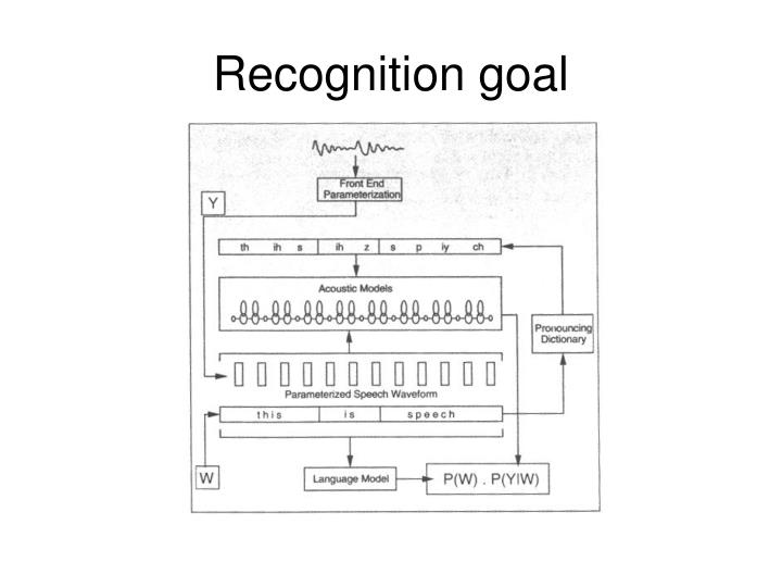 Recognition goal