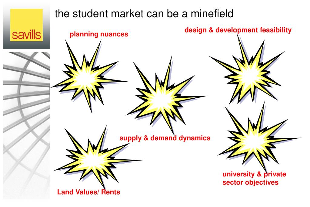 the student market can be a minefield
