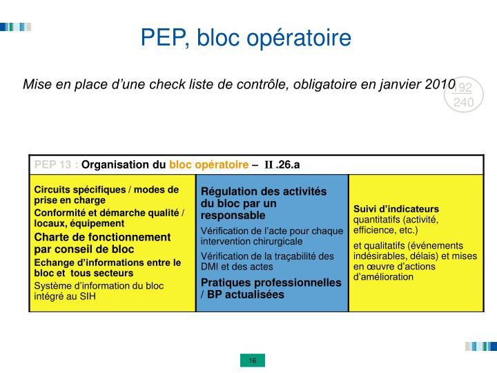PEP, bloc opératoire