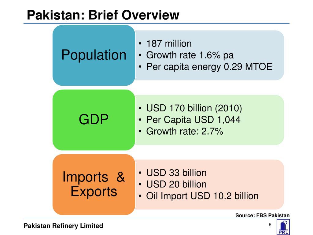 Pakistan: Brief Overview