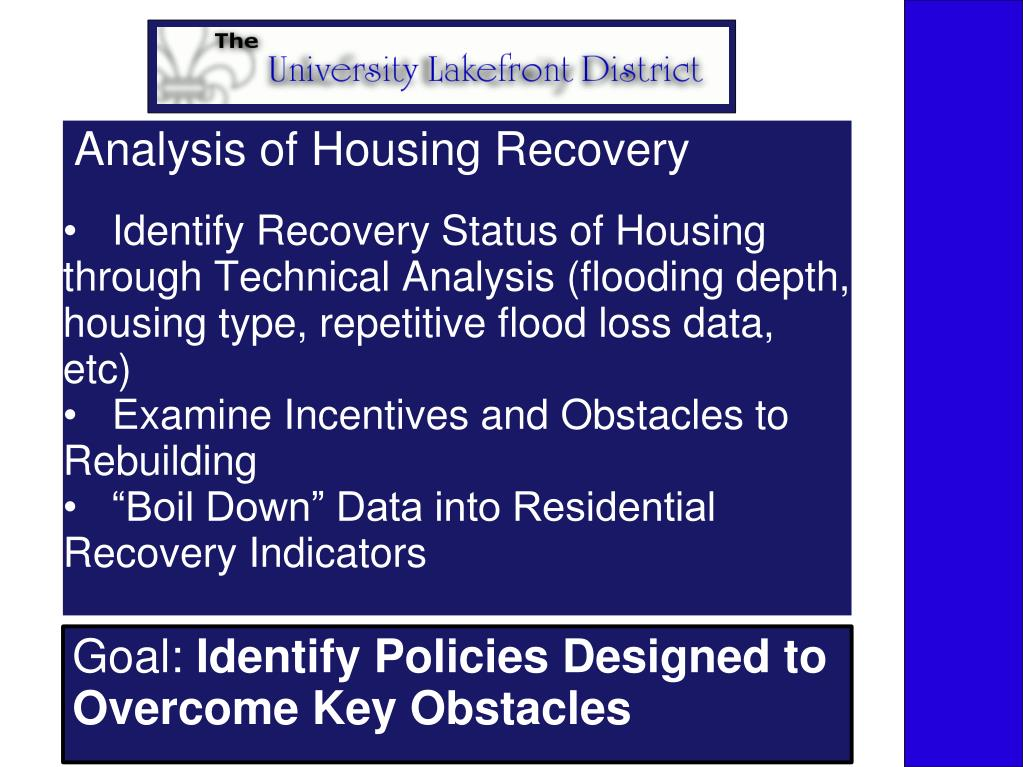 Analysis of Housing Recovery