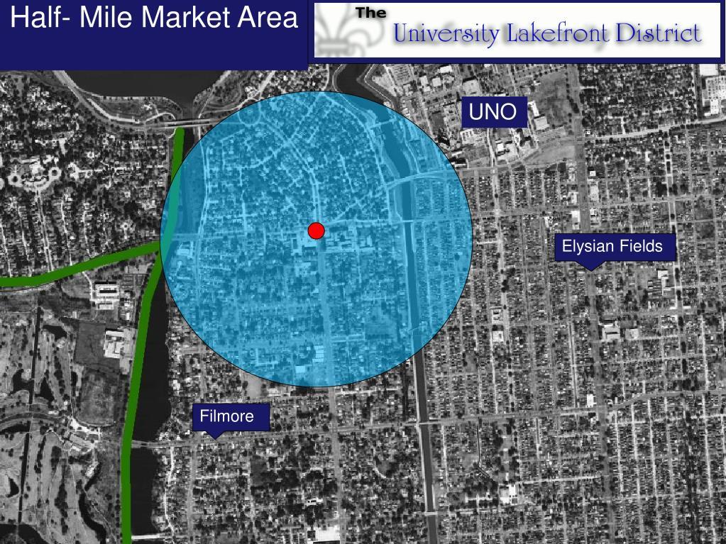 Half- Mile Market Area