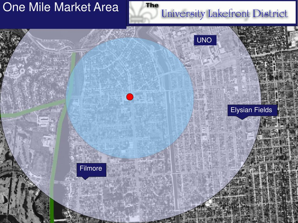 One Mile Market Area