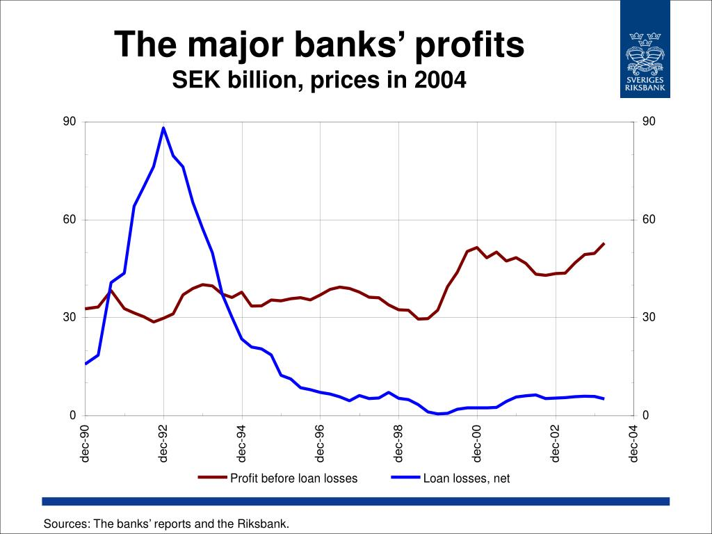 The major banks' profits