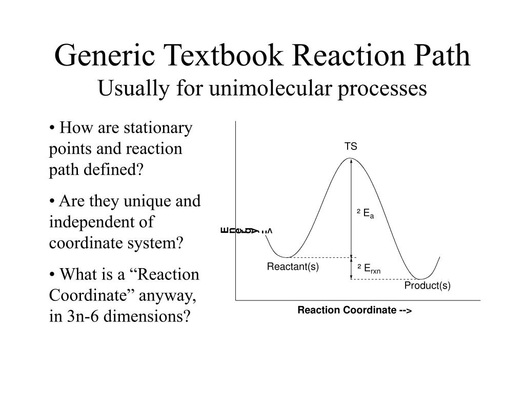 Generic Textbook Reaction Path