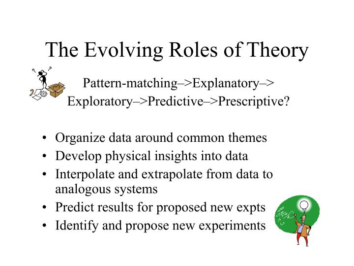 The evolving roles of theory