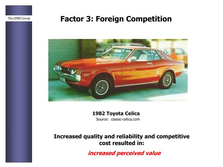 Factor 3: Foreign Competition