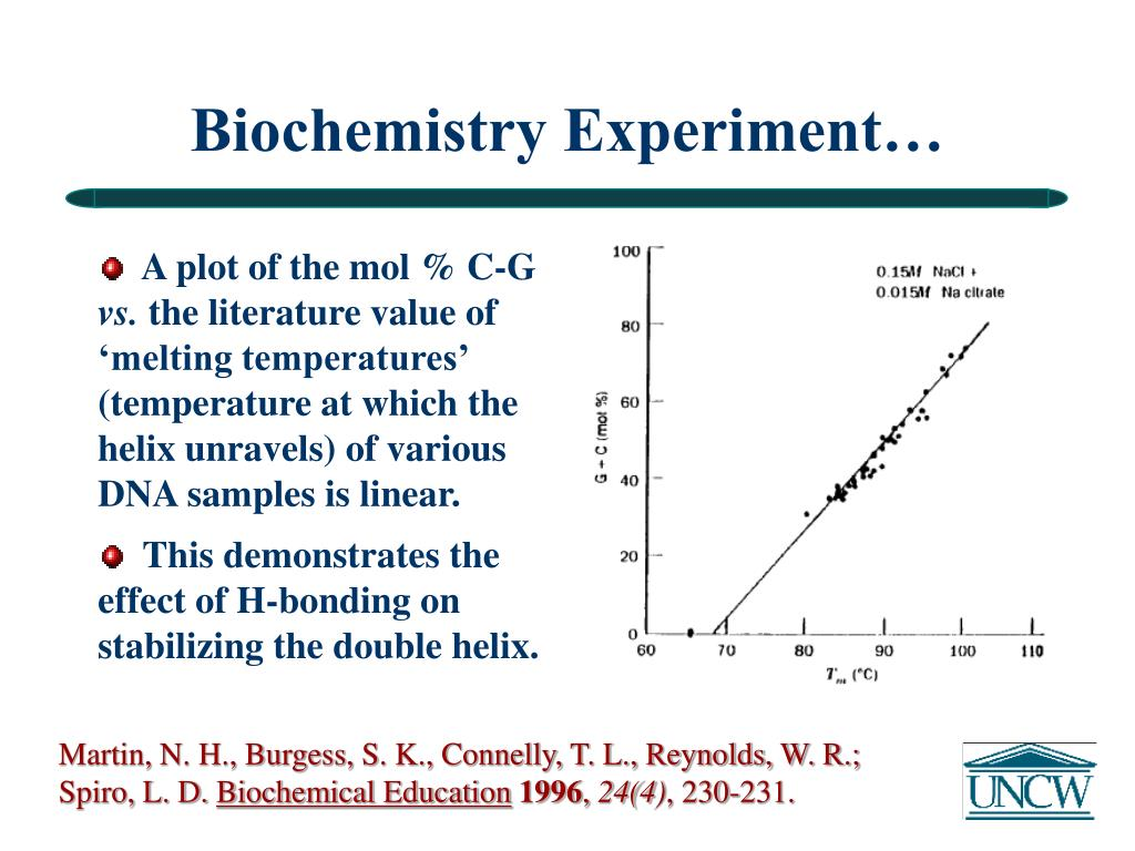 Biochemistry Experiment…