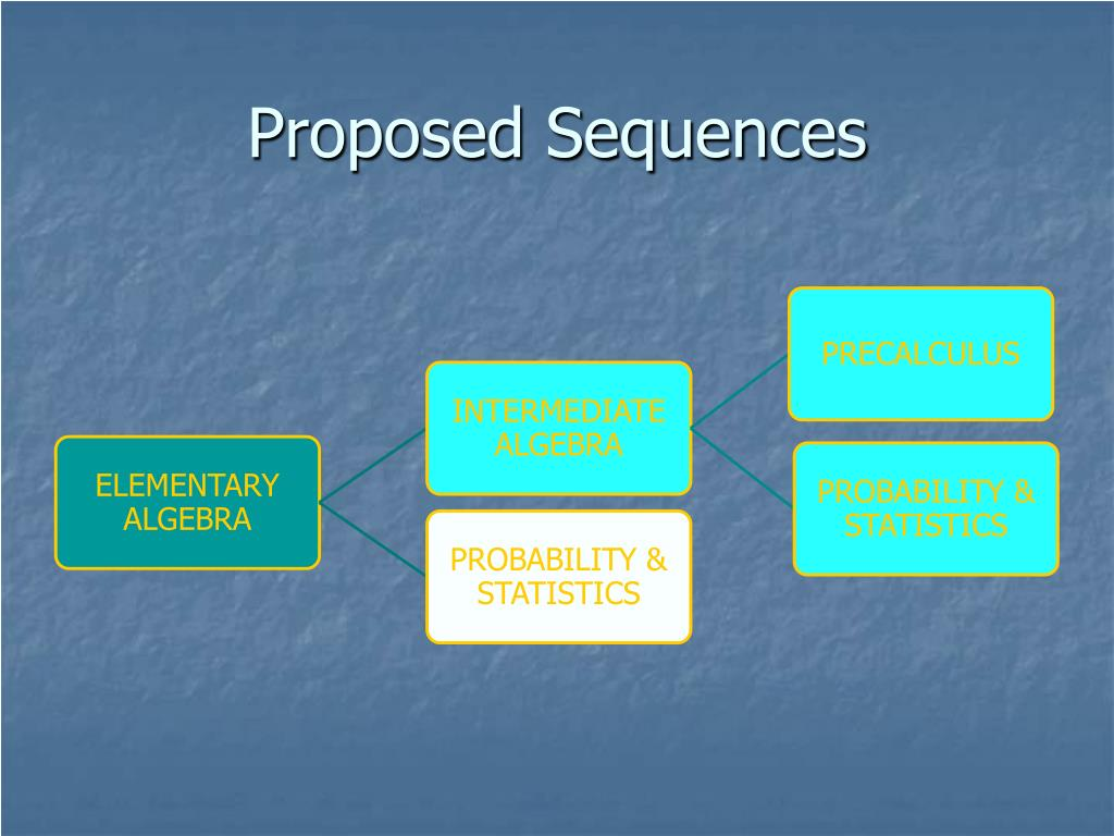 Proposed Sequences