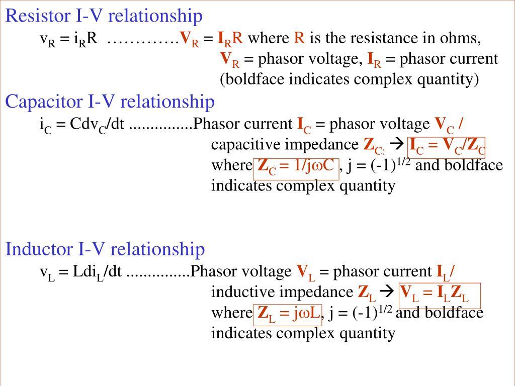 Resistor I-V relationship