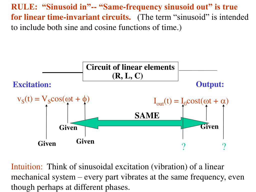 """RULE:  """"Sinusoid in""""-- """"Same-frequency sinusoid out"""" is true for linear time-invariant circuits."""