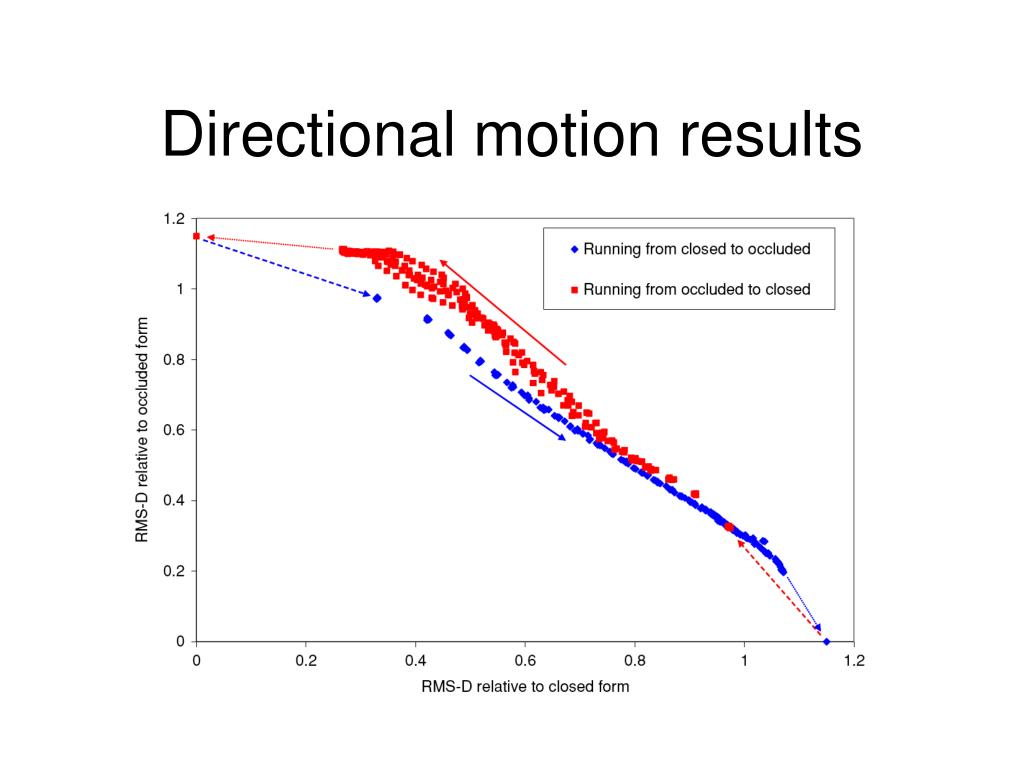 Directional motion results