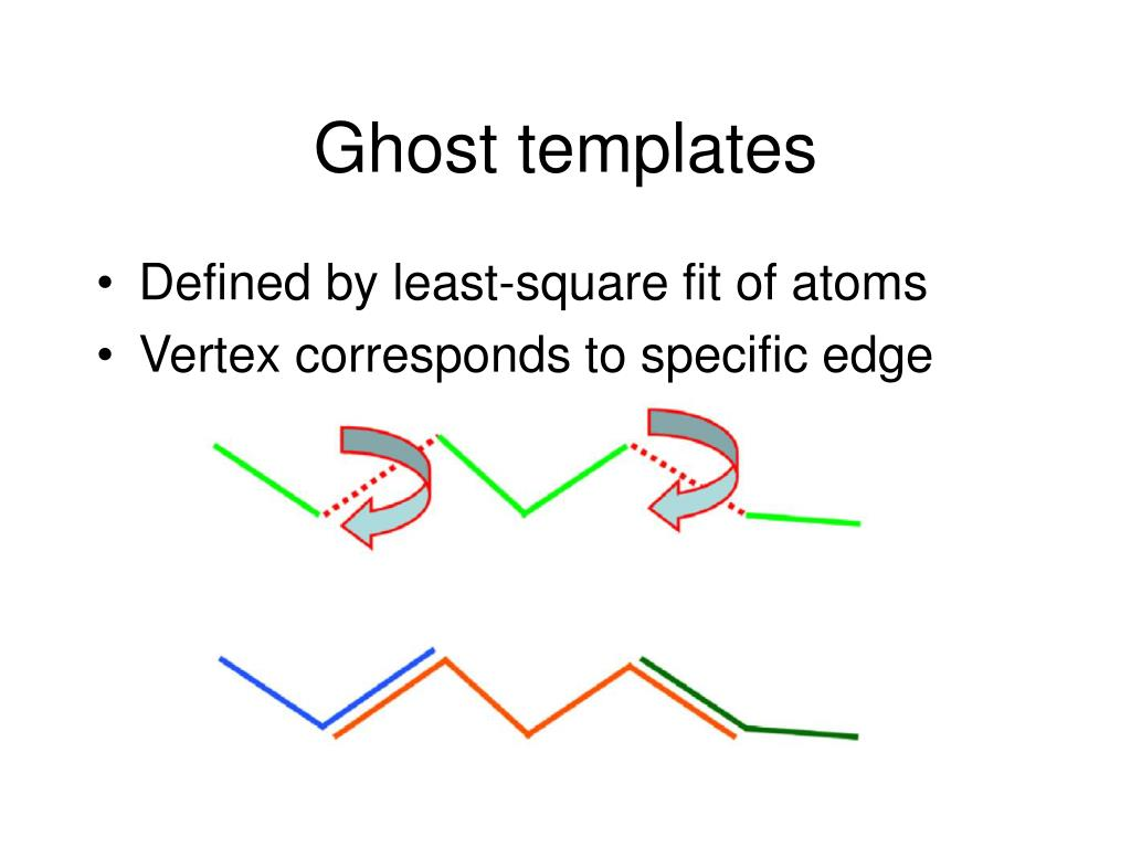 Ghost templates