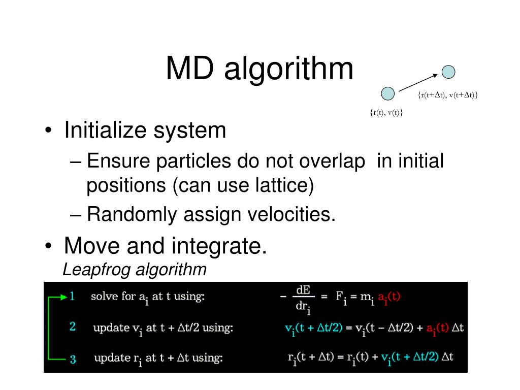 MD algorithm
