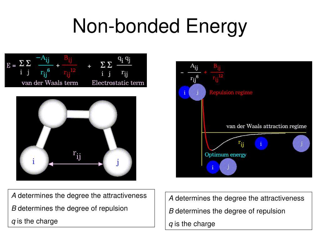 Non-bonded Energy
