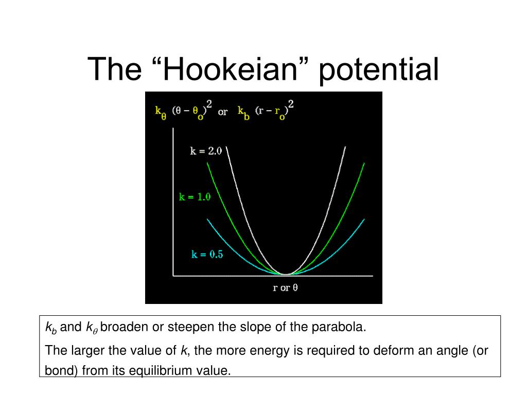 "The ""Hookeian"" potential"