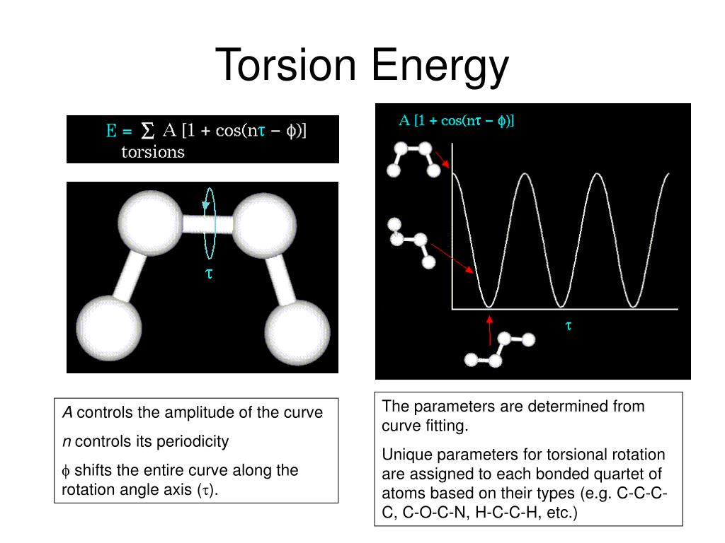 Torsion Energy