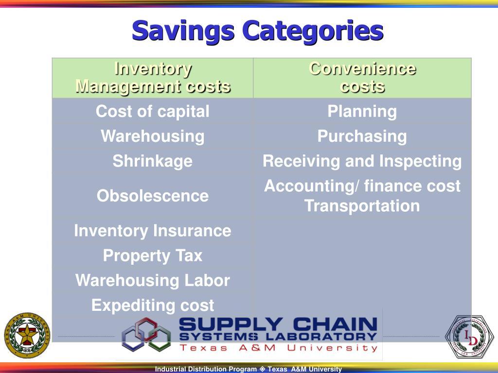 Savings Categories