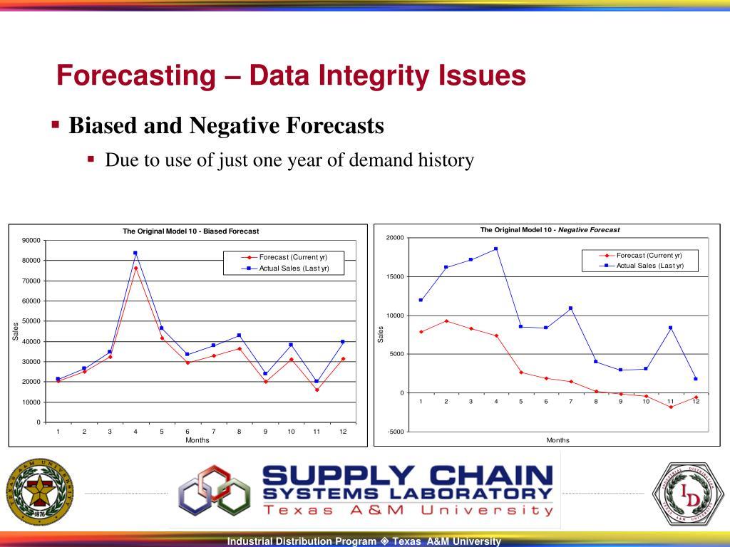 Biased and Negative Forecasts