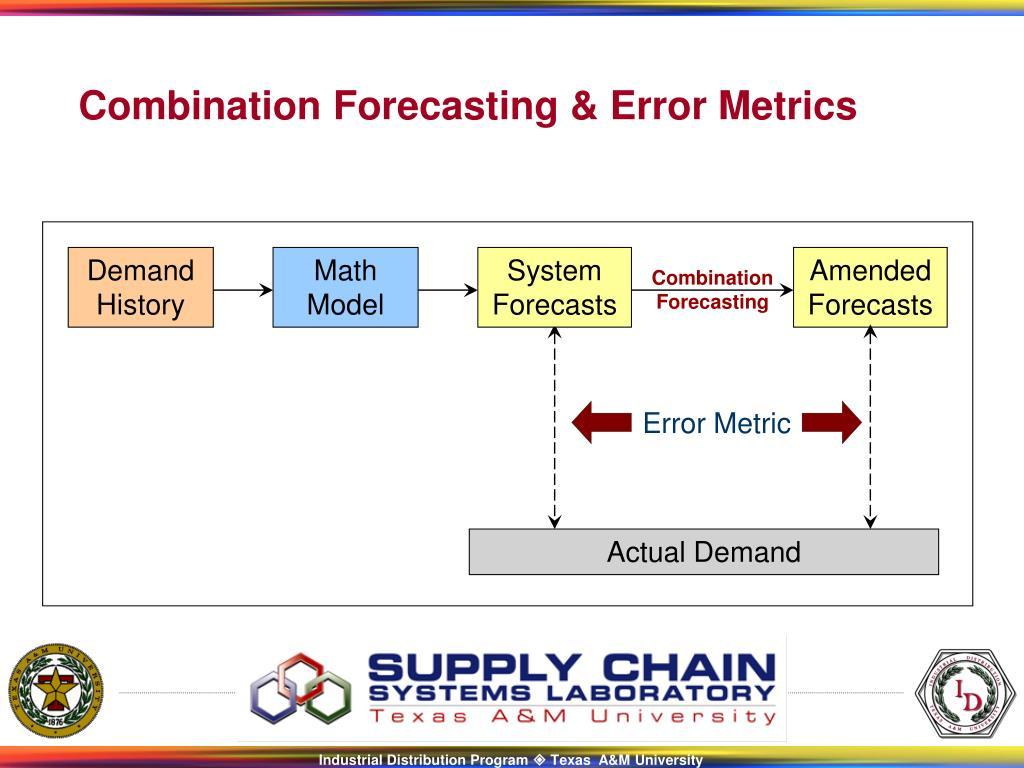 Combination Forecasting & Error Metrics