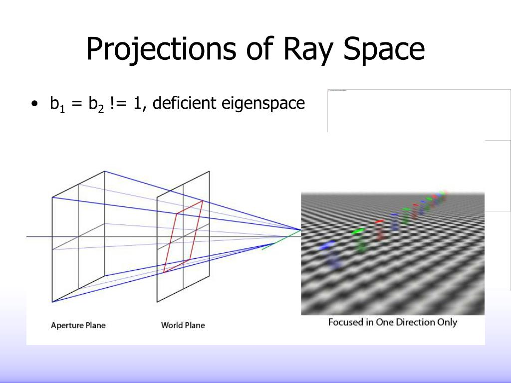 Projections of Ray Space