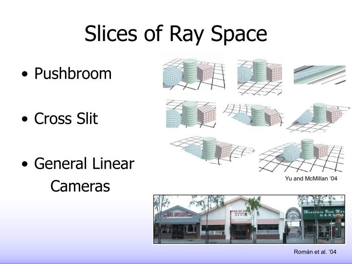 Slices of ray space l.jpg