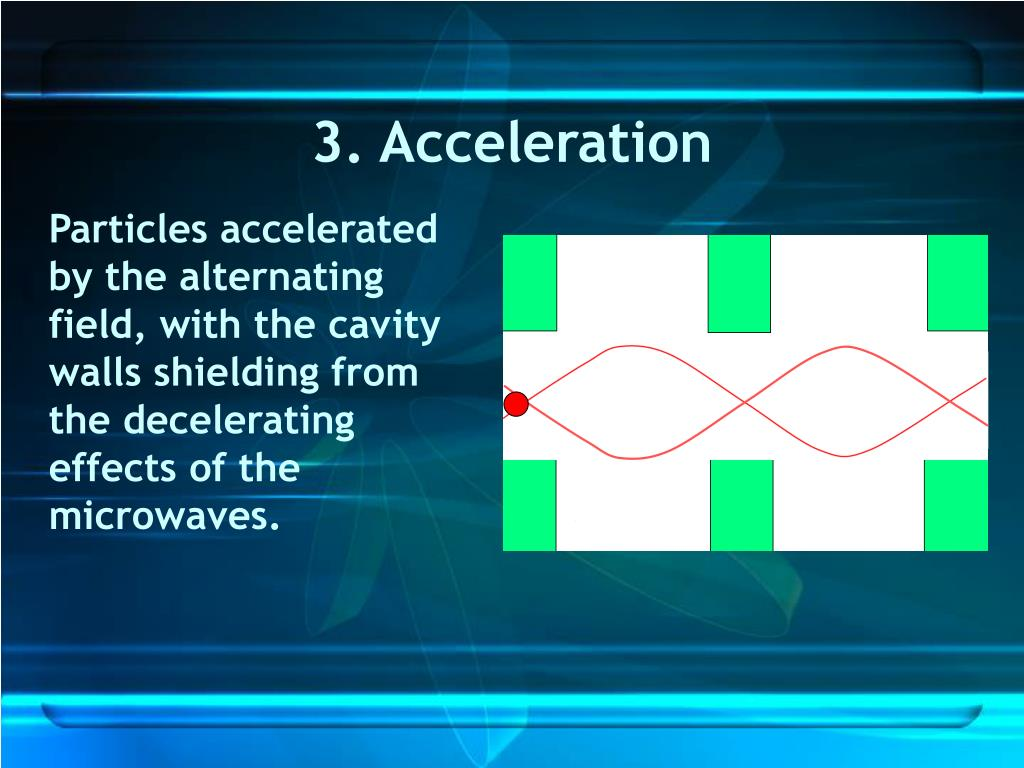 3. Acceleration