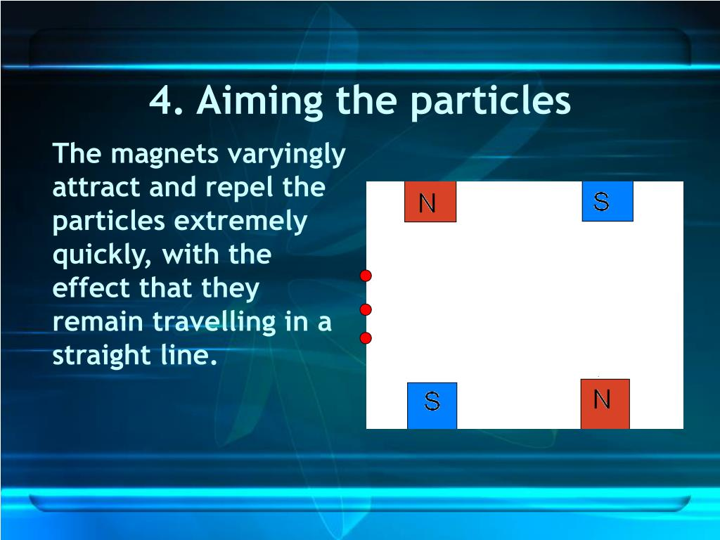 4. Aiming the particles