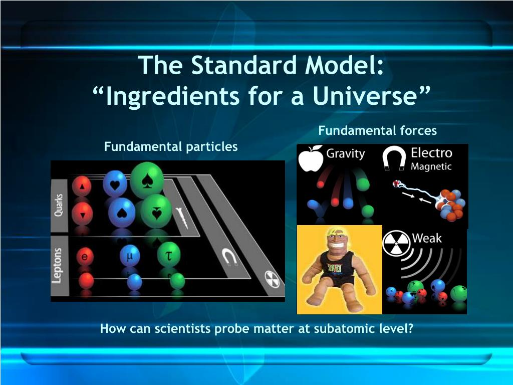 "The Standard Model: ""Ingredients for a Universe"""