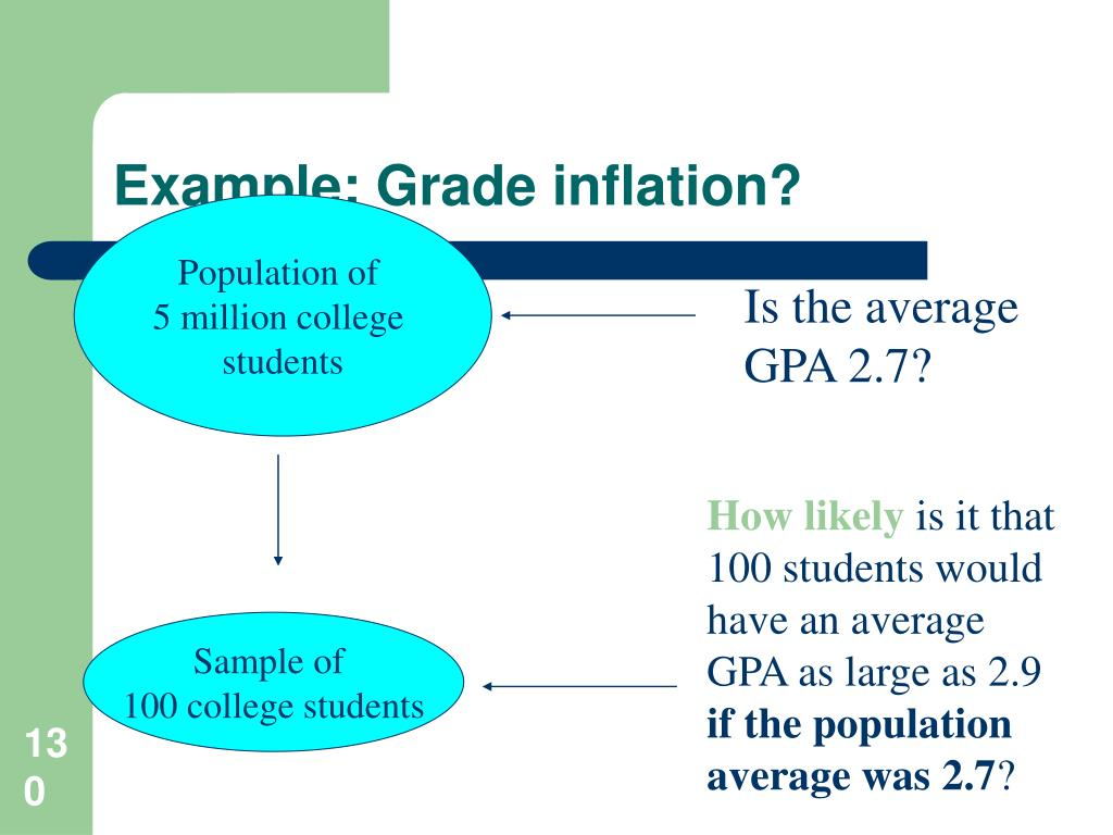 Example: Grade inflation?