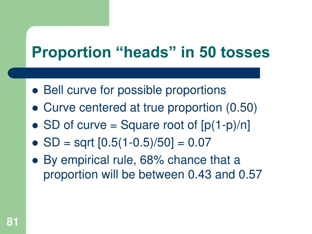 """Proportion """"heads"""" in 50 tosses"""