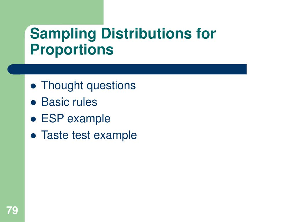 Sampling Distributions for Proportions