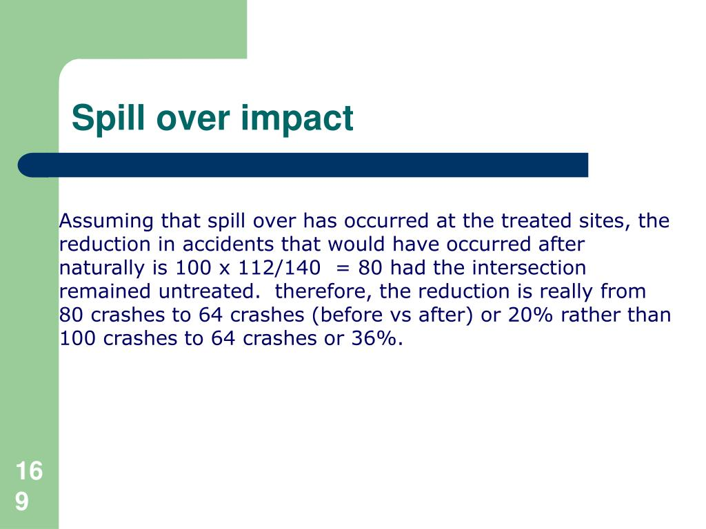 Spill over impact