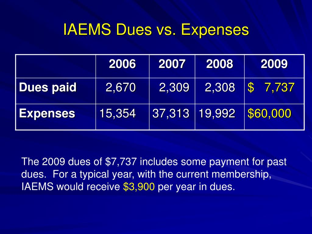IAEMS Dues vs. Expenses