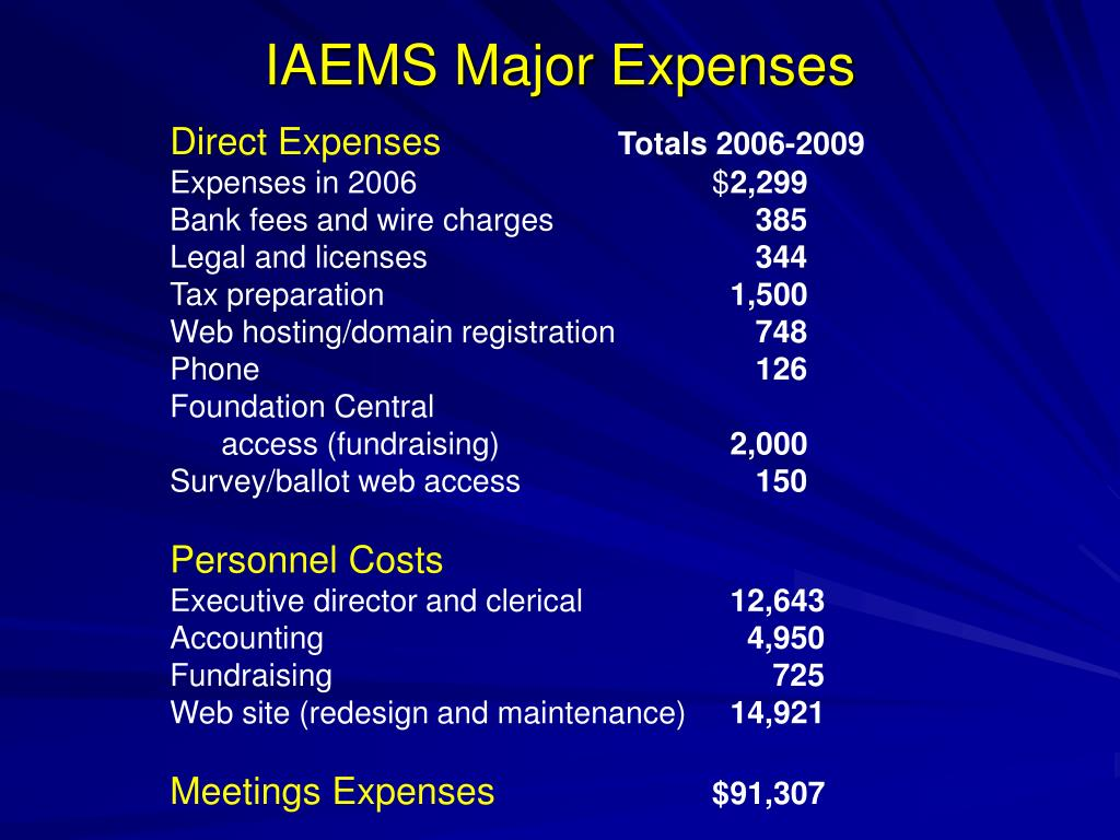 IAEMS Major Expenses