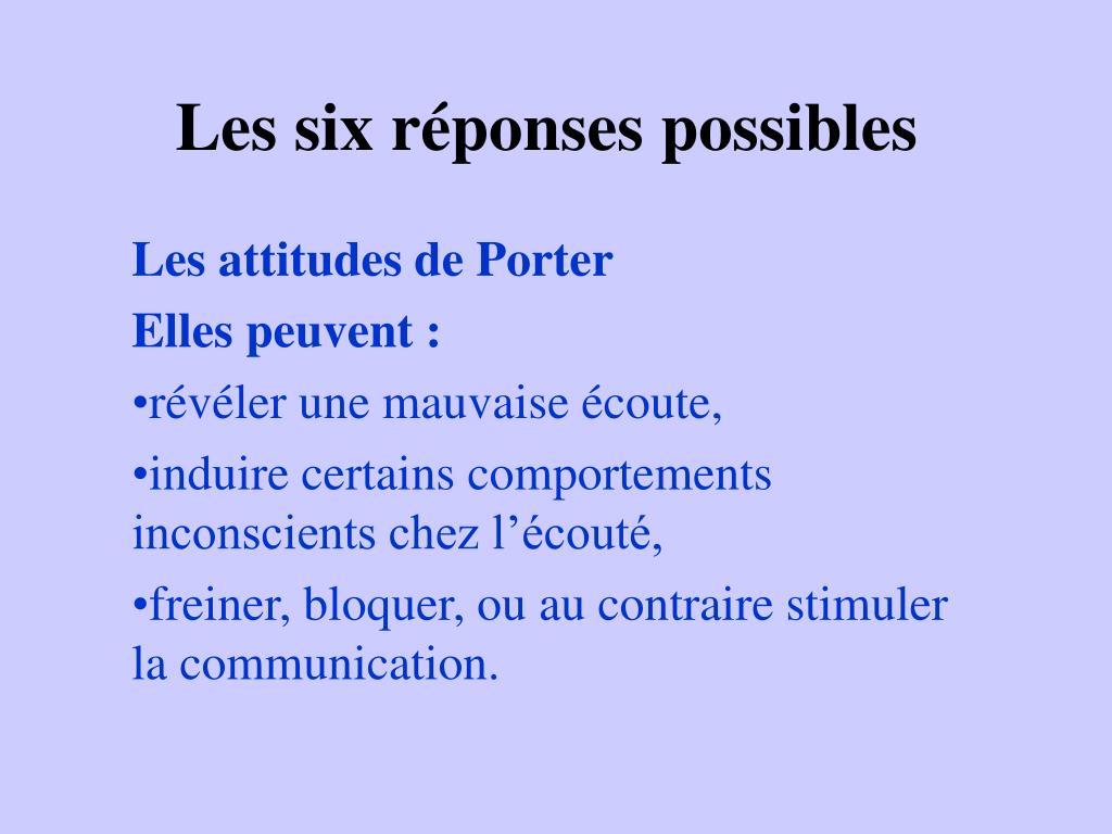 Les six réponses possibles